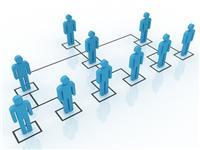 雙軌制**系統管理軟件  雙軌制銷售方案 雙軌軟件開發制作
