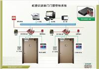 Iris Access Control Management System