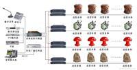 黃州廣播系統安裝、黃岡廣播系統、黃岡音響系統