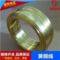 自家推荐热销C2700黄铜线、C2702黄铜线,批发价格H62、H65黄铜细密等常用黄铜线