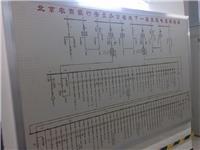 北京环亚科泰配电室模拟盘模拟屏专业厂家