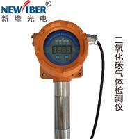 多功能气他检测仪—二氧化碳浓度检测仪—直接供应