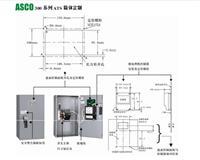 7ATSC3-1250H5X,ASCO双电源型号,艾默生双电源: ASCO230-0025\4P