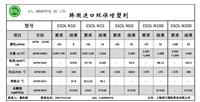 长期供应韩国进口无味环保增塑剂