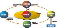 中小企业生产管理系统