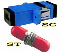 海光電信級ST-SC 光纖適配器︱光纖耦合器︱光纖法蘭盤