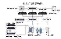 重慶能做公共廣播系統