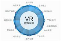 德州VR虚拟现实中特