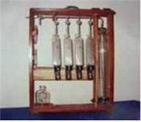 工業氣體分析儀 QF -1906