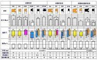 日本NOK油封 O型圈 SB SB2外骨架油封-氟膠材質
