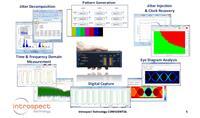 Introspect發布MIPI C-PHY/D-PHY測試解決方案-深圳市銳測電子科技