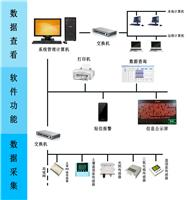 無線溫濕度監控系統