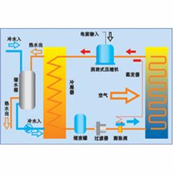 江門燃油蒸汽鍋爐生產廠家**南方鍋爐廠家歡迎致電