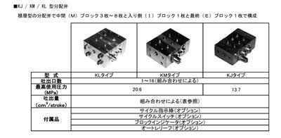 日本KWK**KL-KJ-KM分配器
