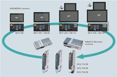 西門子數控面板6FC5203-0AB11-0AA3 西門子 資訊