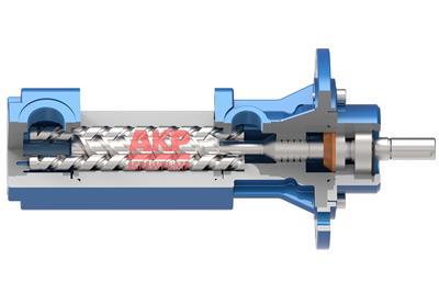 國產高壓機床冷卻泵A3MF-025/050-ASOGLO-G-E車銑復合加工中心深孔鉆床冷卻泵刀具內冷