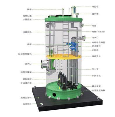廣州地埋式一體化雨水提升泵站規格 地埋式一體化預制泵站施工標準6