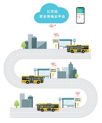 公交站安全用電云平臺