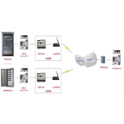 數據采集傳輸系統