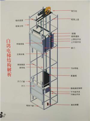 餐飲電梯,雜物梯,別墅梯