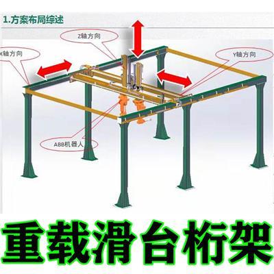 *非標定制重型龍門桁架、重型直線滑臺模組、多軸桁架機械手