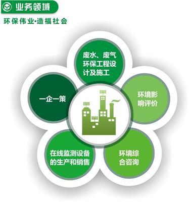 """重慶""""環保管家""""服務內容"""
