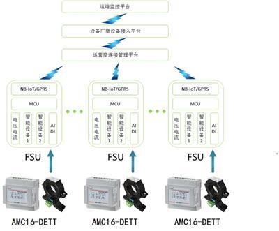 安科瑞5G基站交流電能計量模塊指南 基站計量模塊