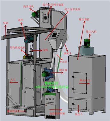 環保型吊鉤式拋丸機,自動拋砂機,吊掛式拋丸清理機設備
