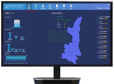 智能油田物聯網生產管理系統