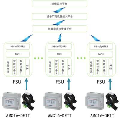 安科瑞智慧用電云平臺 5G交、直流電源用電方案 5G基站電能數據采集