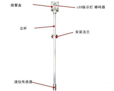 青島艾特ET-LLC加油站*高液位報警器