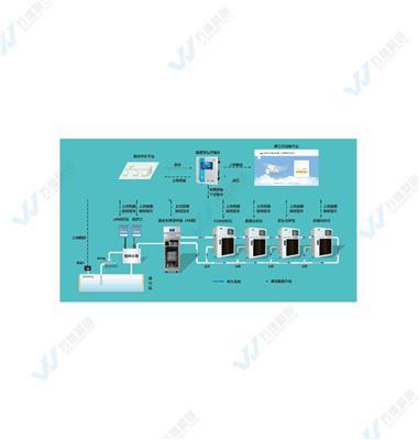 南京Smart WQS2000-Ⅲ水質采樣器-客戶信賴