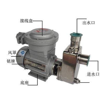 65FBZ-22不銹鋼耐腐蝕離心泵304材質自吸式三相防爆電機