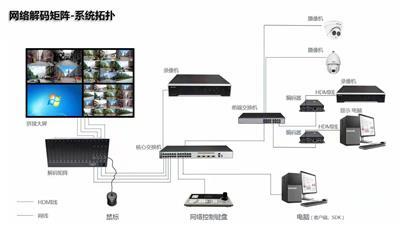 *窄,無縫拼接顯示屏,適用*系統、控制中心,舞臺、飯店、商場等大型顯示場所