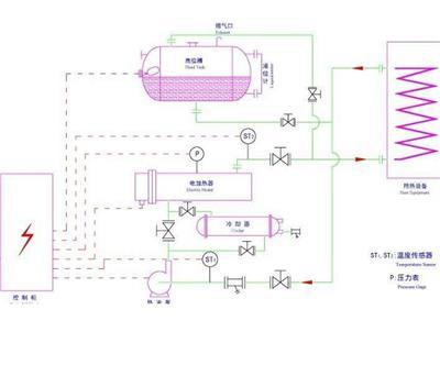 連云港導熱油爐加熱器價格 張家港君泰機械設備有限公司