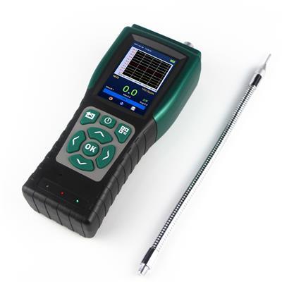 SK/MIC-800-EX-Y 二合一氣體傳感器** IP66防爆等級