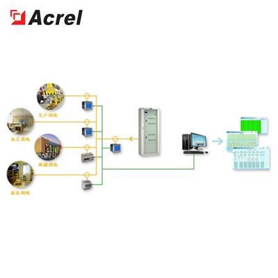 安科瑞電器 集中抄表系統價格