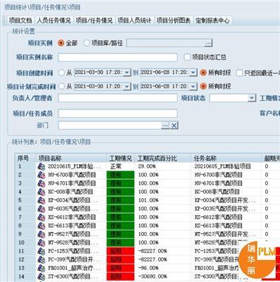 圖文檔管理 陽江PLM項目管理ERP集成