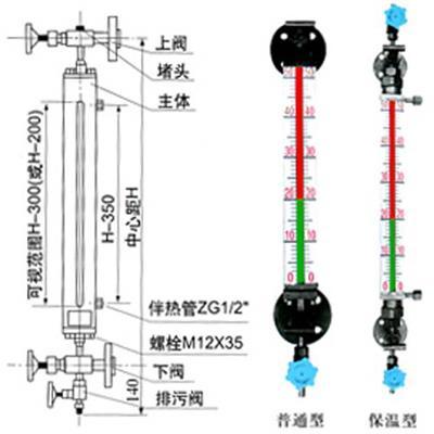 雙色液位計-304不銹鋼雙色液位計- 碳鋼雙色液位計-柏奧