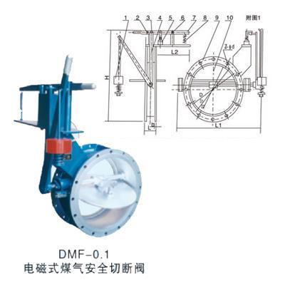DMF電磁式煤氣快速切斷閥