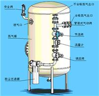 引起制氮机纯度下降的原因及解决方法
