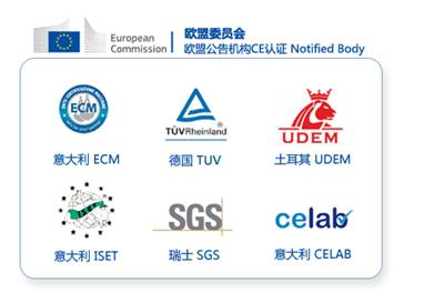 砂光机做ce认证的方法,关于你咨询的CE,ROHS,FCC,质检报告